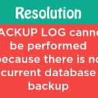 Fix Error SQL Backup Detected Corruption in the Database Log